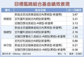退休理財術-善用兩心法 小額簡單存退休金