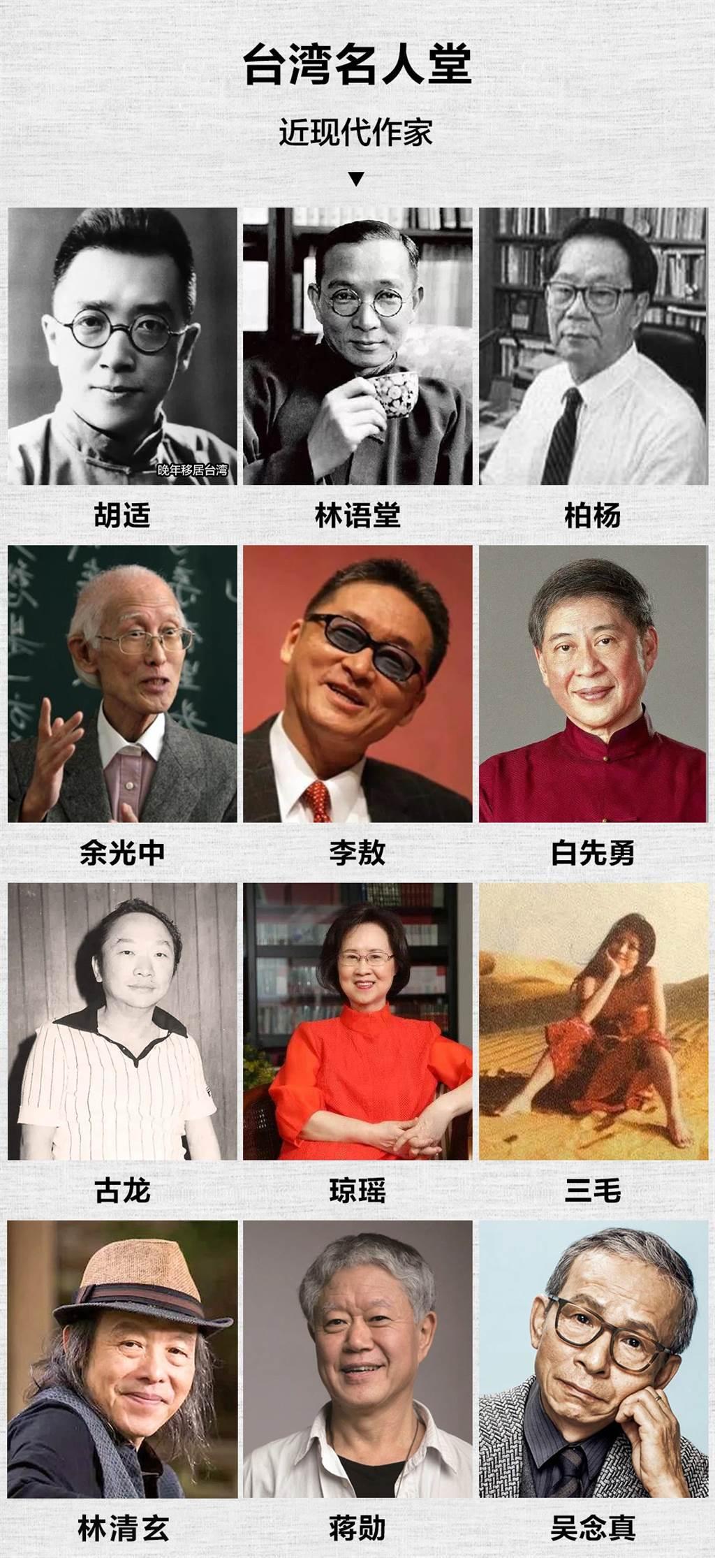 台灣名人堂。(製圖:時差島)