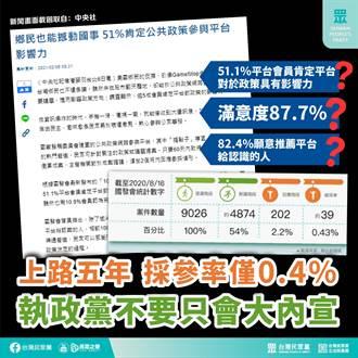公民參與玩假的?民眾黨:萊豬加註萊劑破5千連署 卻遭執政黨否決
