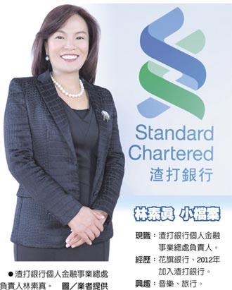人物剪影 點亮台灣的外銀女將-一再投資台灣 收益豐