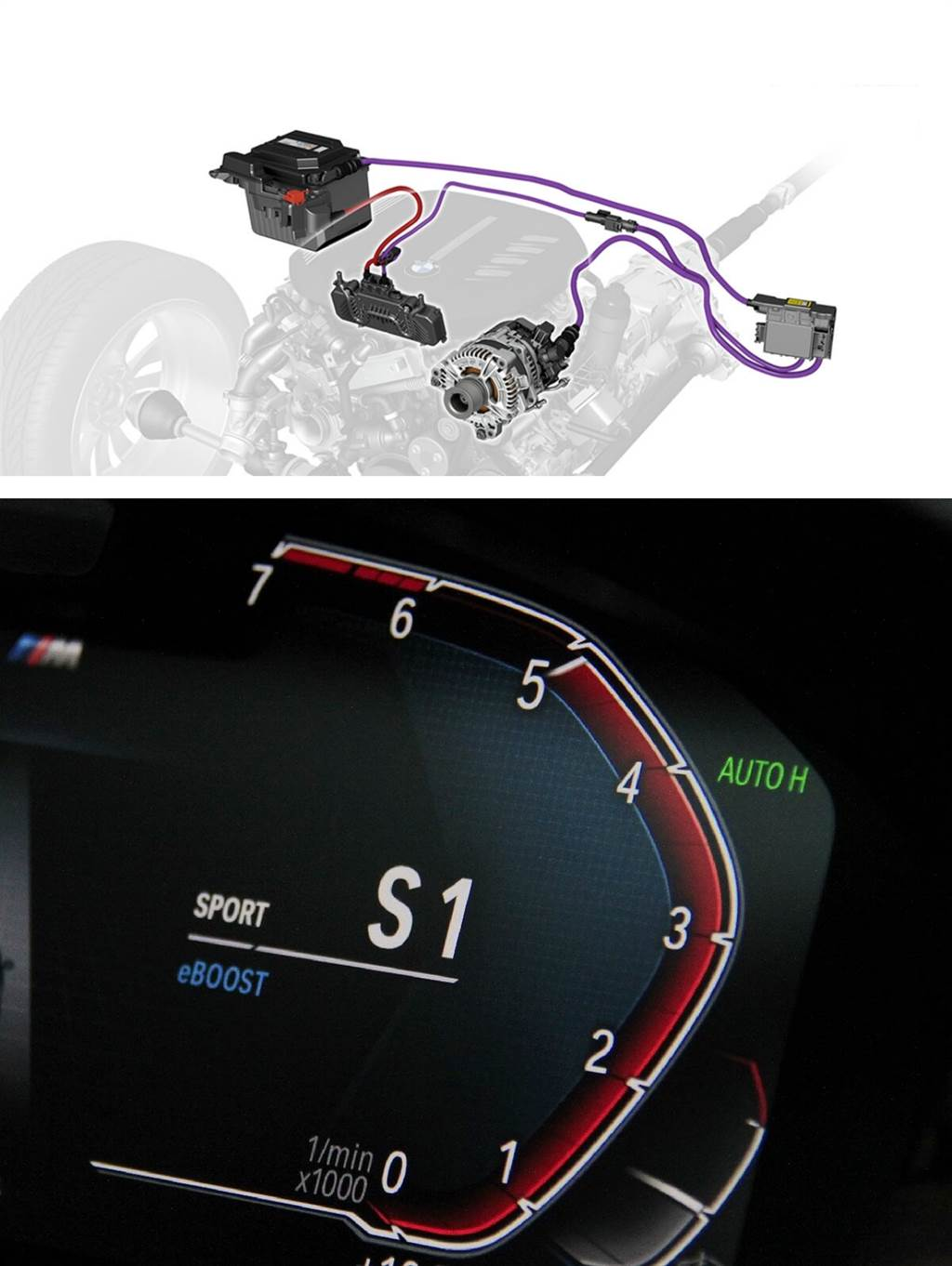11 hp的eBoost衝刺輔助啟動時會在駕駛儀錶與中控螢幕車輛狀態顯示介面中提示,而這功能同樣也很依賴48V電池剩餘電量的多寡(可在中央螢幕顯示),由於所有包含靜止怠速時的用電,都是優先使用48V的電所以電很容易就會用盡(48V電池電量僅有11 Ah),而電太少時會無法啟動eBoost的衝刺輔助。不過,只要走走停停過個五至十分鐘,很快就會回充足夠的電了。