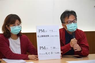 蘇偉碩控空汙殺童 要求關高雄興達燃煤機組