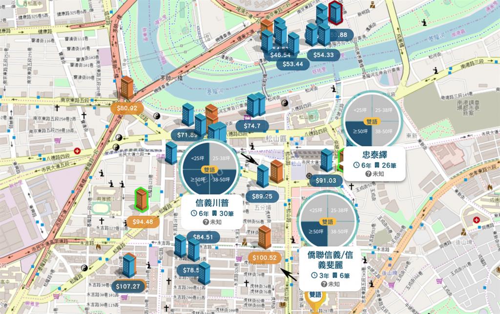 松山火車站商圈圖