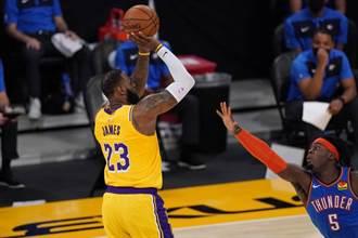 NBA》詹姆斯寫紀錄 湖人延長克雷霆摘5連勝