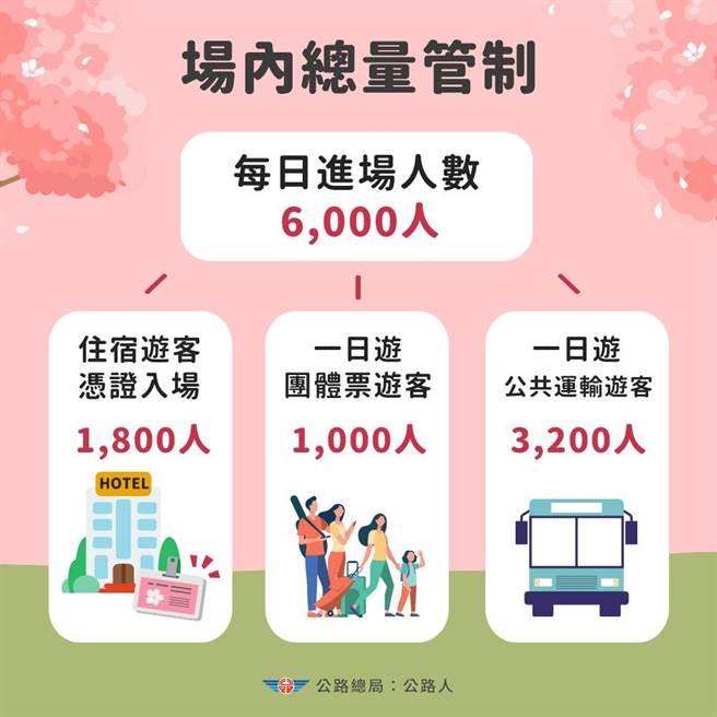 武陵櫻花季交通疏導措施懶人包。(公路總局提供)