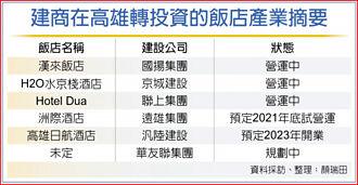建商投資新選項 華友聯砸40億 高雄蓋五星飯店