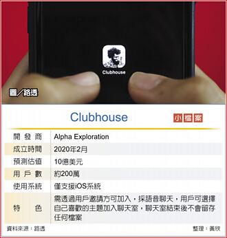 Clubhouse言論自由樂土 夢一場
