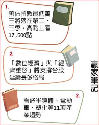 凱基投顧董事長朱晏民:雙引擎 電子續強、傳產跟上