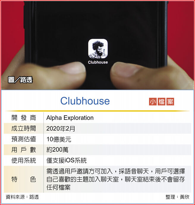 Clubhouse小檔案