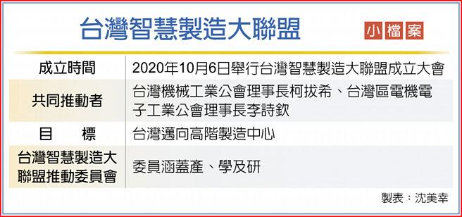 台湾智慧制造大联盟