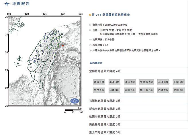 地震 昨日