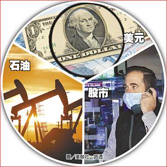 市场、商品趋势 新兴国抢反弹 V型復甦有撑