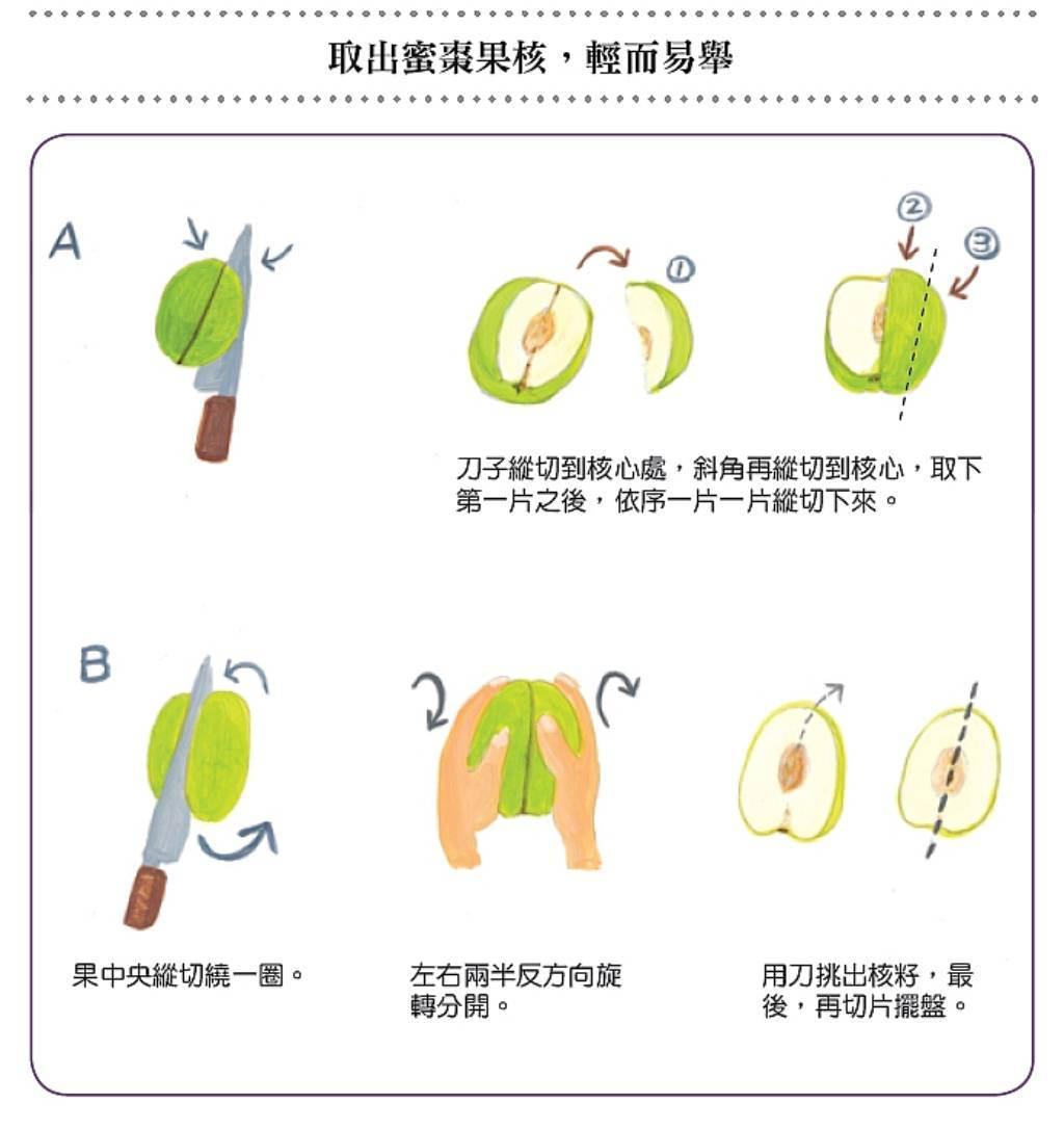 蜜棗果核如何處理,專家示範。(圖/童嘉、新自然主義提供)