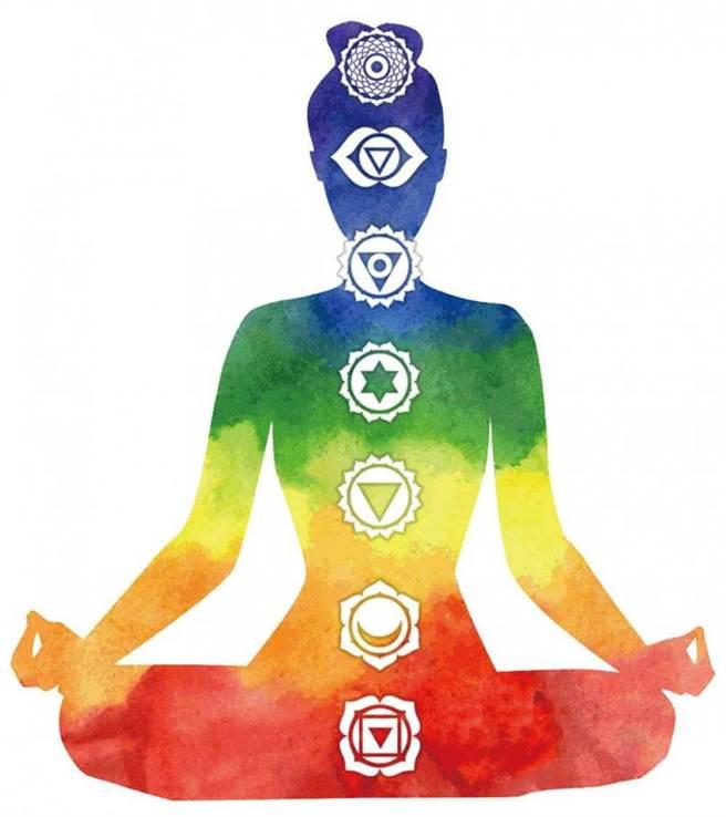 除了占星,安塔芮絲也以印度脈輪(圖中白色部分)理論解析個人能量,提供靜心冥想等建議。(圖/安塔芮絲提供)