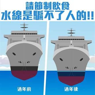 把軍艦當成軍事級體重計 海軍臉書貼文要官兵節制飲食