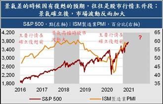凱基投顧:非美股市更勝美股 台股延續多頭格局