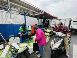 果菜市場開市人潮 恐造成群聚感染 北農:防疫絕不鬆懈