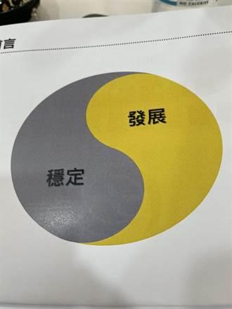2021金融監理圖像 灰黃太極兼顧穩定與發展