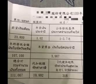 泰國移工年終獎金曝光 台灣網友一片慚愧