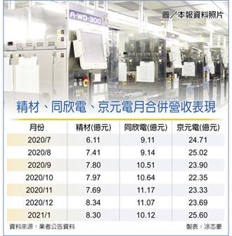 精材、京元電 接單滿到下半年