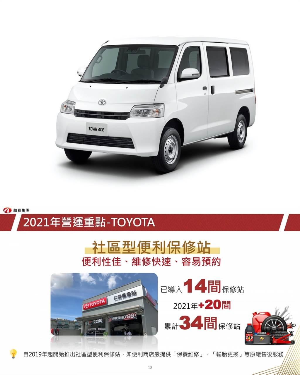 和泰汽車 2021 新年展望計畫,Toyota GR Yaris/GR 86/Townace 三大強棒接連到來、Maas 將更進一步!
