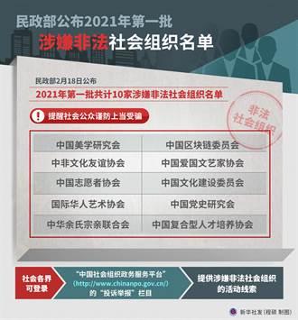陸公布涉嫌非法社會組織名單 中國志願者協會等上榜