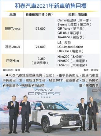 2王牌護體 和泰新車銷售戰新高