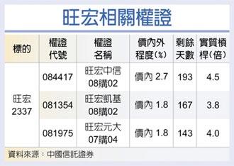權證星光大道-中國信託證券 旺宏 兩大利多加持