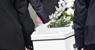 兒在靈堂遭批不孝打斷肋骨 陸94歲翁遺體放7天沒人管真相超尷尬