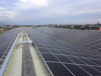 車站屋頂設太陽能發電設備 台鐵局招攬廠商
