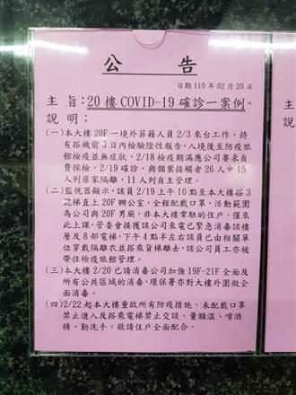 台南某大樓確診者就是案943 自主管理外出開會恐已觸法