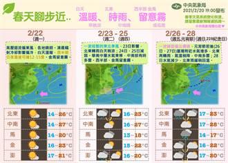 好天氣只到明天 周二3地轉雨 228連假再變天