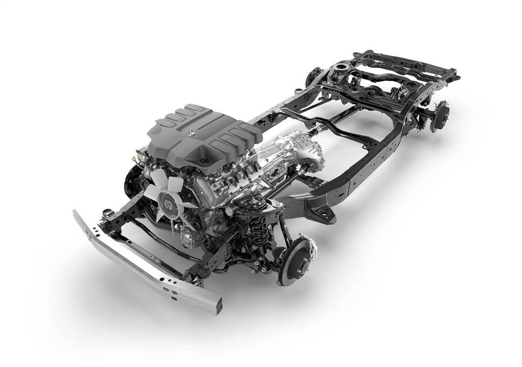 V8 取消、新增 3.3 T V6 渦輪柴油引擎,Toyota Land Cruiser 300 5月發售、動力規格曝光