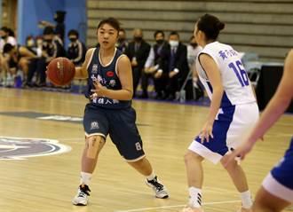 UBA》世新輕取文化 全勝挺進4強