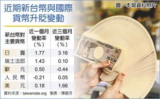 台幣超強 現在買日圓最划算