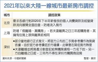 北京:嚴查違規資金進場炒房
