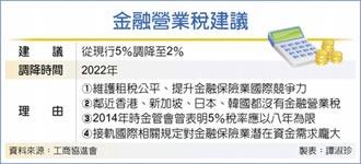 工商協進會籲降金融營業稅
