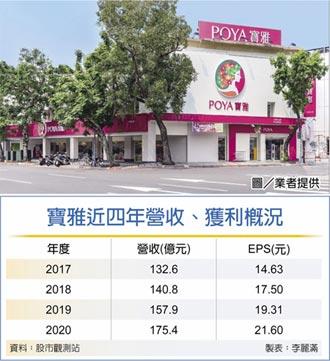 寶雅營運大三元 發股利19元