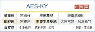 新普小金雞AES-KY 3月下旬上市