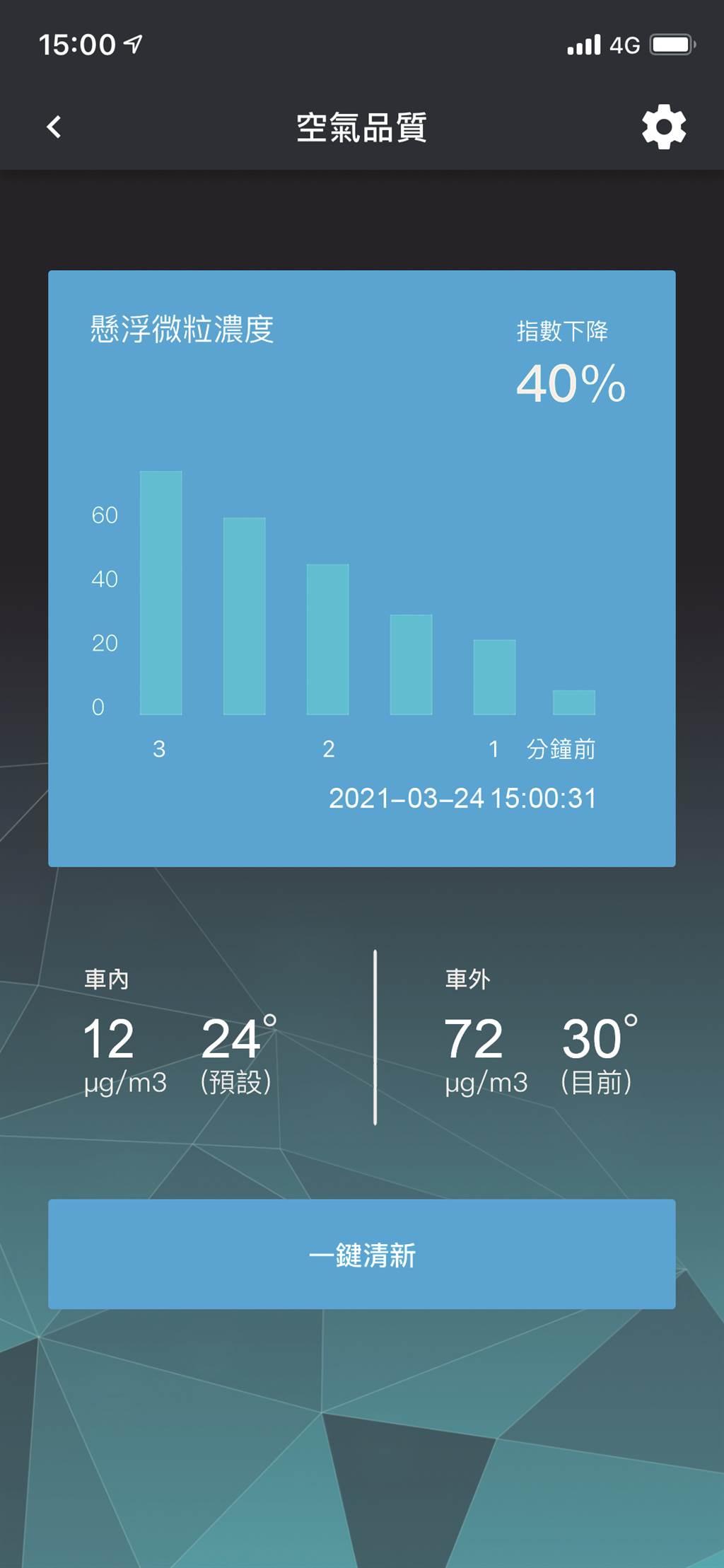 透過手機APP,就能啟動遠端一鍵清新功能,一上車就有健康好空氣。