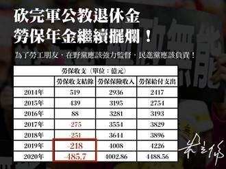 【藍白競合】 江柯同台論壇 朱立倫臉書自談勞保年金
