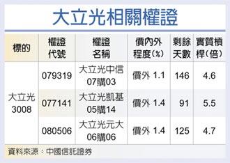 權證星光大道-中國信託證券 大立光 營運落底反彈