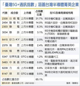 台灣5G+ ETF 受益人數近28萬