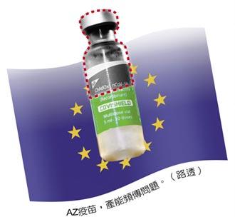 歐盟第二季合約量 又遭阿斯特捷利康大砍5成 台灣千萬劑AZ訂單剉咧等