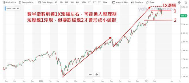 已公告現金股利的高殖利率股。(圖/PressPlay Academy船長提供)