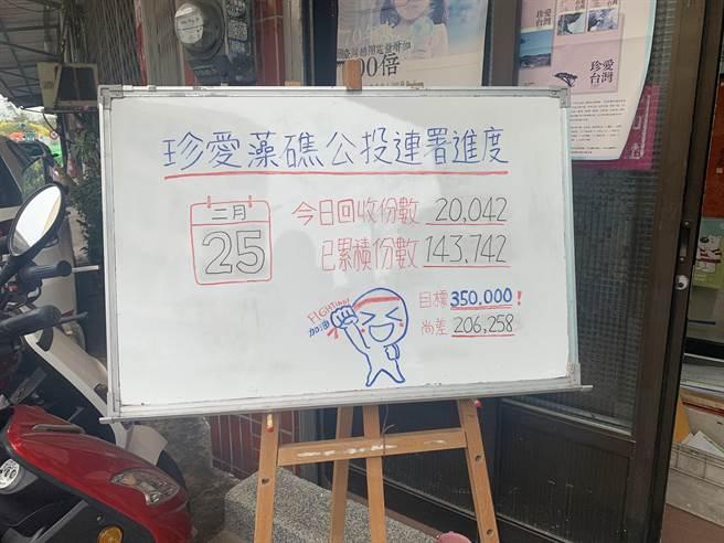 公投小組負責人陳逸樺指出,只要每日能達到1萬6666份,就有信心可以達標。(黃婉婷攝)