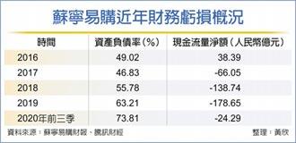 蘇寧易購將轉讓25%持股 擬由南京國資接手