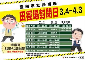 五月天3月台南開唱 永華田徑場封場預備 提供8處運動點