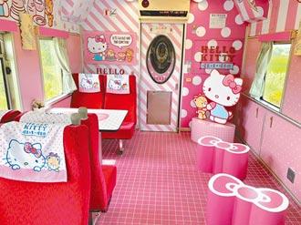 Kitty列車×馬卡龍住房 春日旅遊粉嫩嫩