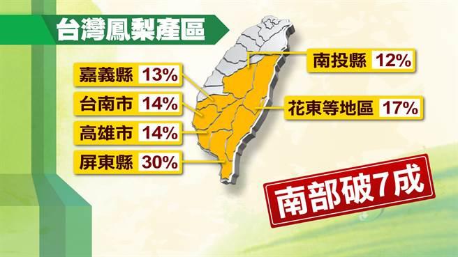 台灣鳳梨產區分布圖。(圖/中天新聞)